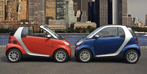 Best Low Priced Fuel Efficient Cars