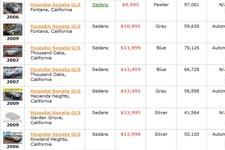 Used Hyundai Sonata For Sale Buy Cheap Pre Owned Hyundai Cars