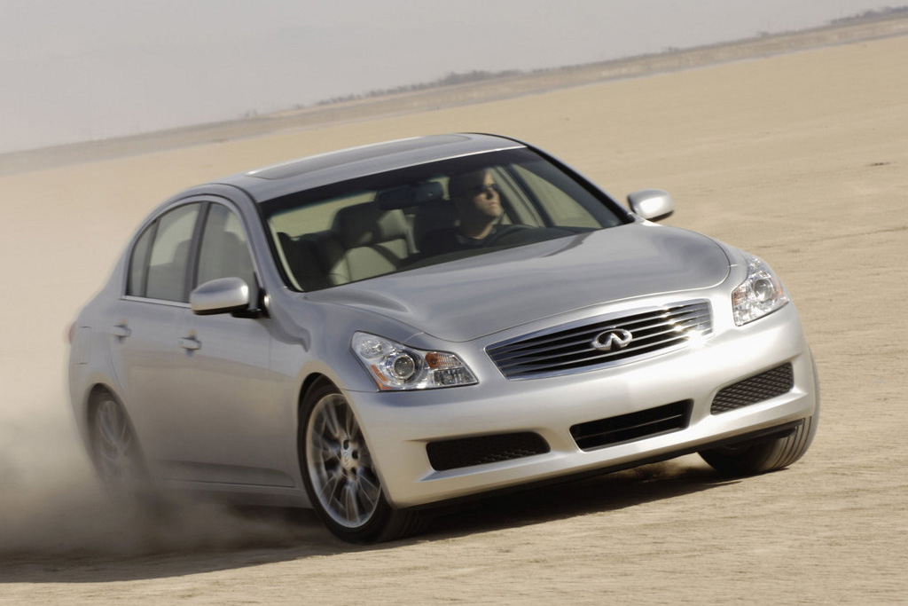 Cheap All Wheel Drive Cars Used